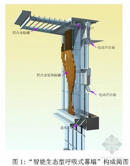 [北京]体育馆智能型呼吸式幕墙施工技术总结