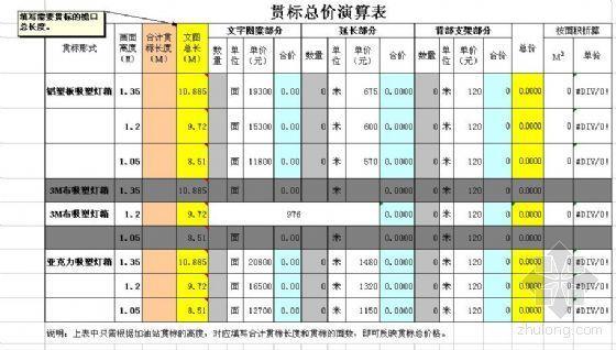江苏某加油站工程概预算模板及参考价格(EXCEL)