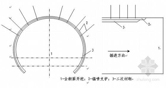 [四川]公路隧道施工组织设计(新奥法 二次衬砌 药卷锚杆)