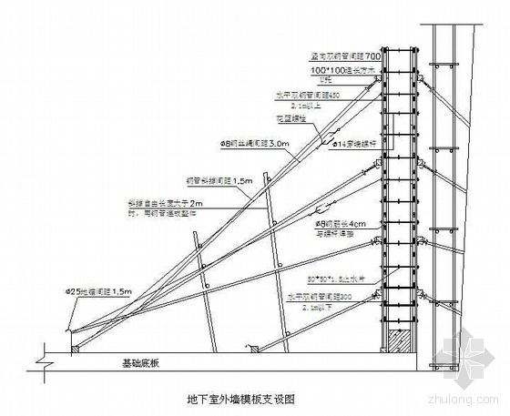 北京办公楼模板施工方案(计算书 TLC插卡型早拆体系 全钢大模板)