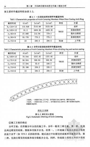 [硕士]混凝土箱形拱桥施工拱架承力随跨径变化规律[2010]