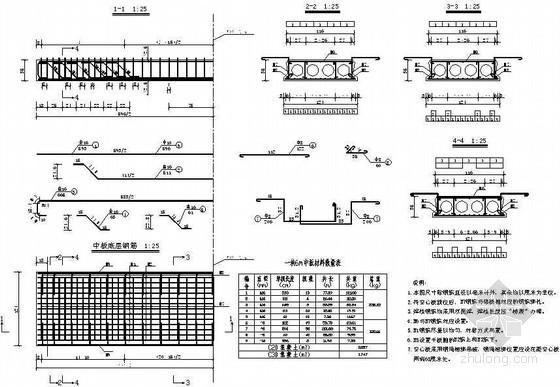 钢筋混凝土平板桥中、边板配筋节点详图设计