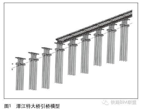 BIM技术应用于深茂铁路潭江特大桥