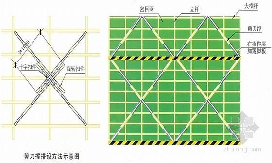 [云南]框架结构教学楼工程脚手架工程施工方案(30页 附图计算书)