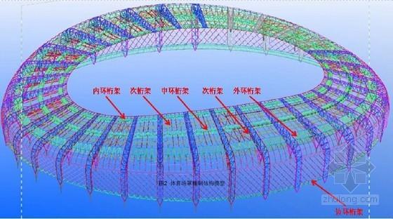 [山西]体育场钢结构安装工程关键技术(图文并茂)