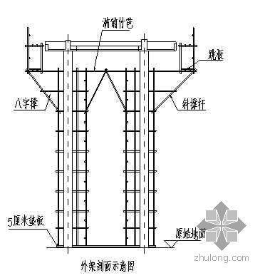 安徽某办公楼柱廊装饰工程施工组织设计(铝板幕墙 氟碳漆)