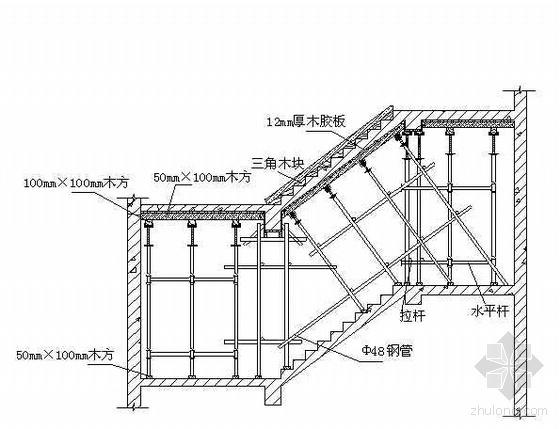 北京某大型图书馆主体结构施工组织设计(鲁班奖 框架筒体结构)