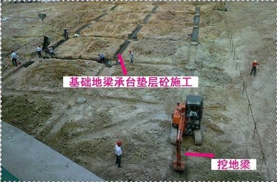 建筑工程土建资料员日常资料整理及归档详细说明(106页 非常实用)