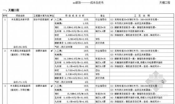 [经典]装饰工程预算书样本(含成本分析及工艺说明)