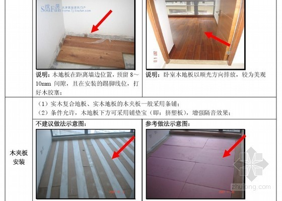 [重庆]标杆地产精装修工程质量技术标准