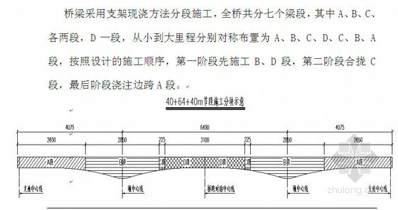 大西铁路跨公路连续梁支架现浇施工方案(碗扣式钢管脚手架)