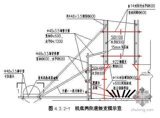 唐山某钢铁厂焦化工程焦炉基础施工方案(筏板基础 大体积混凝土 图文并茂)
