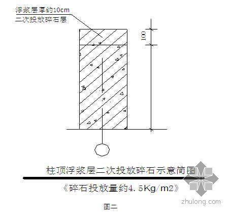 C60高强混凝土施工技术