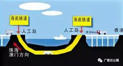 """看看BIM是怎么样在""""世纪工程""""——港珠澳大桥建设中发挥作用的_4"""