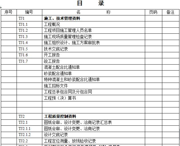 建筑工程施工质量验收资料目录