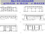 【全国】桥梁上部施工技术(共49页)