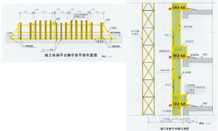 中冶天工施工现场安全质量标准化图集(近百页,附图丰富)_5