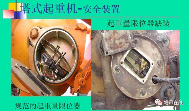 塔式起重机安全技术规程及检查技术规程PPT_4