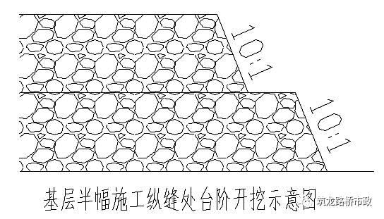 水稳碎石基层施工标准化管理_51