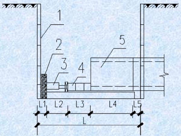 手掘式顶管法施工工艺讲义总结
