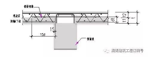 从施工端看问题,探讨预制叠合KT板设计合理性!_4