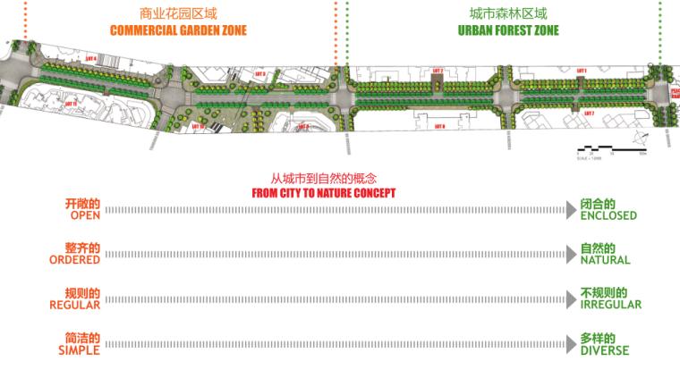 [上海]瑞虹路街道景观方案设计(PDF+16页)-平面