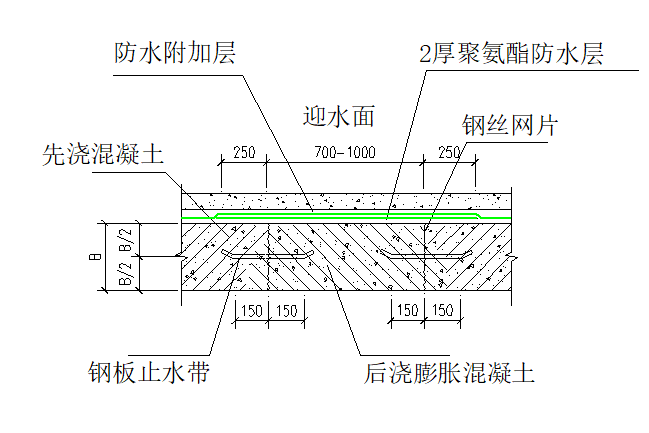 地下室防渗节点施工工艺_6