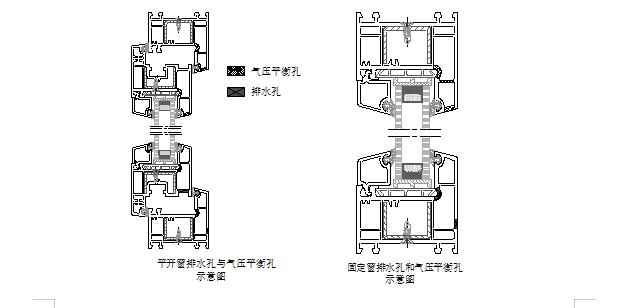 实德型材门窗制作与安装规范手册_5