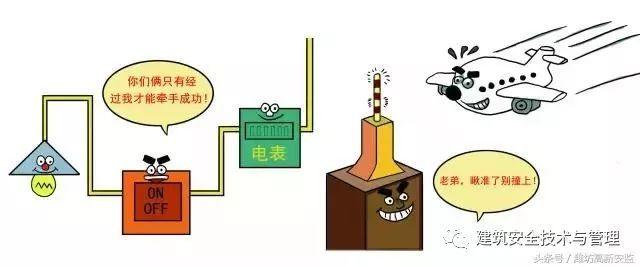 建筑施工安全规范图解,图文并茂,用作安全教育再合适不过!_11