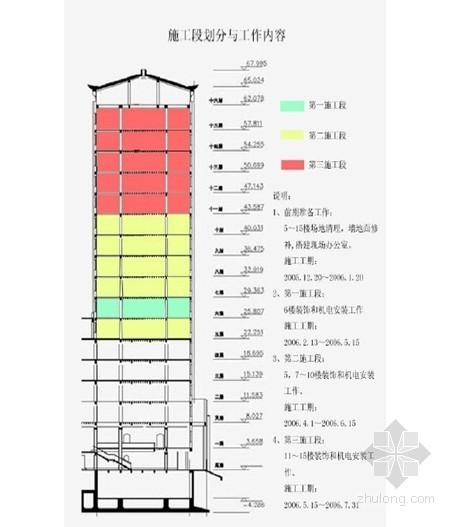 某办公大楼装饰工程施工组织设计