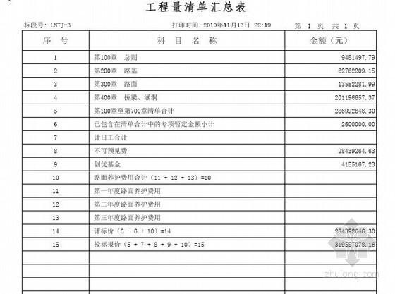 河南省某高速公路清单报价实例