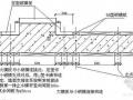地下结构墙体模板施工技术交底(大模板、小钢模、木模板、预制门洞模)