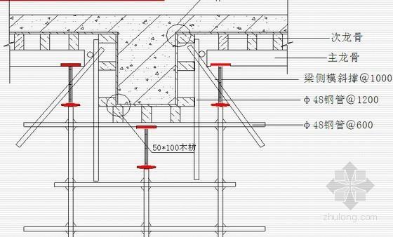 建筑施工模板工程安全文明讲义