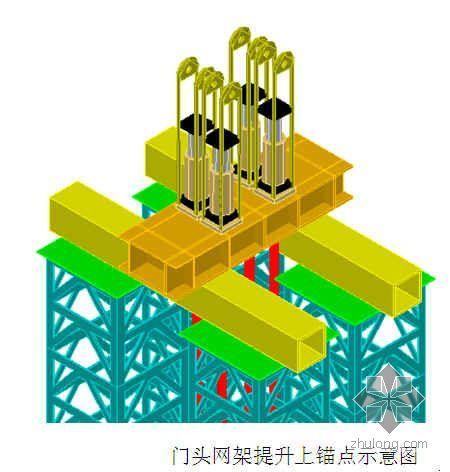 某航空基地网架安装施工方案(整体提升  焊接球钢网架)