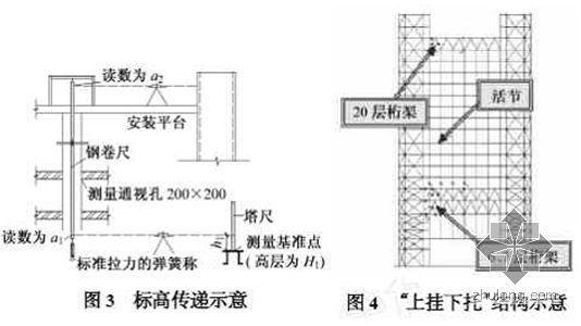 巨型框架结构超高层钢结构施工技术应用