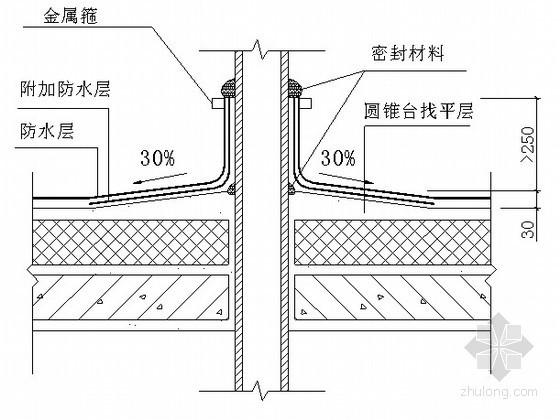 浙江省某商业楼施工组织设计(管桩基础、防水筏板)