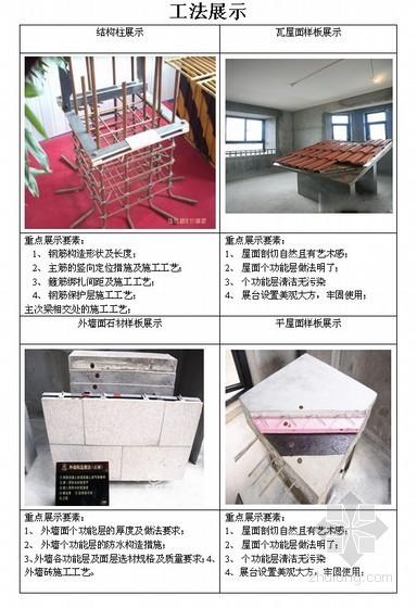 某地产工法样板展示制作流程与指引