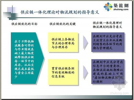 [云南]物流园建设项目商业计划书PPT报告模板(47页)