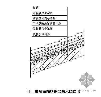 建筑屋面隔热保温防水产品性能及施工工艺(CZ-1型)