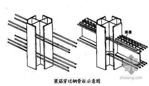云南某综合楼工程施工组织设计(框架结构 钢骨混凝土)