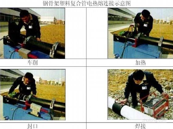 钢骨架塑料复合管电热熔连接示意图
