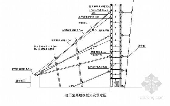 西安某群体住宅施工组织设计