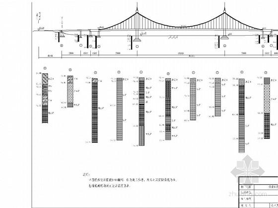 双索面自锚式悬索桥竣工图137张(含箱梁引桥 国内知名大院)