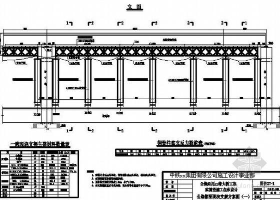 新建公铁两用跨江大桥施工组织设计(鲁班奖附图丰富)