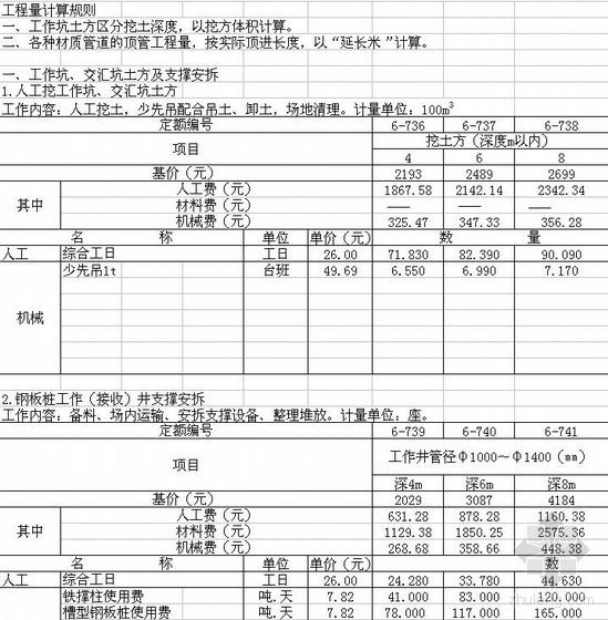 浙江省市政工程预算定额2003版--第六册排水工程