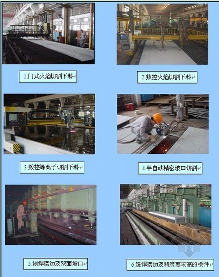 [江苏]异形钢箱拱梁人行观光桥施工组织设计(投标)