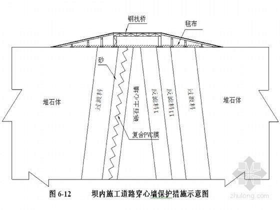 [四川]水电站土石坝工程总体施工方案