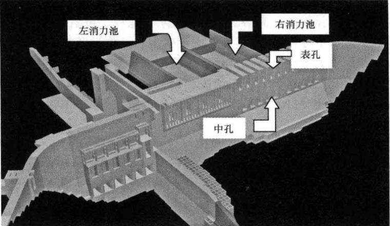 水工混凝土建筑物检测与修补加固技术_6