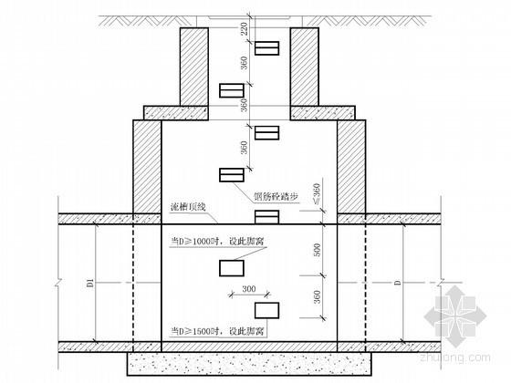 给排水工程标准图集(39张大图)