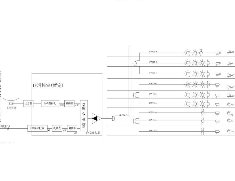 [安徽]医院大楼弱电智能化项目施工图72张(系统全面甲级智能建筑设计)_9